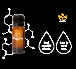 Svatý olej